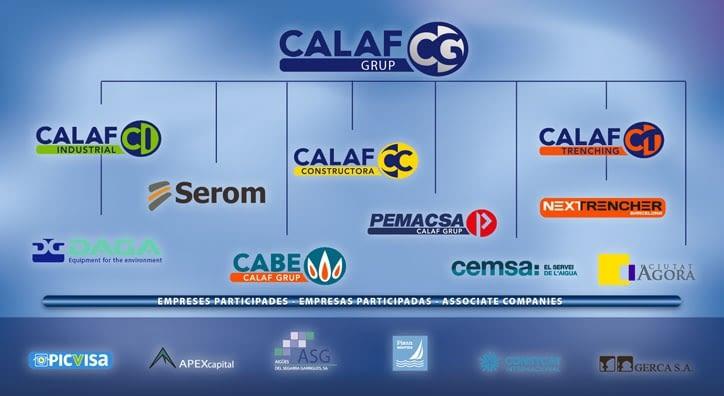 Estructura Del Grupo Calaf Grup